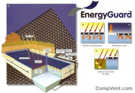 Cobertor solar y de invierno para piscina